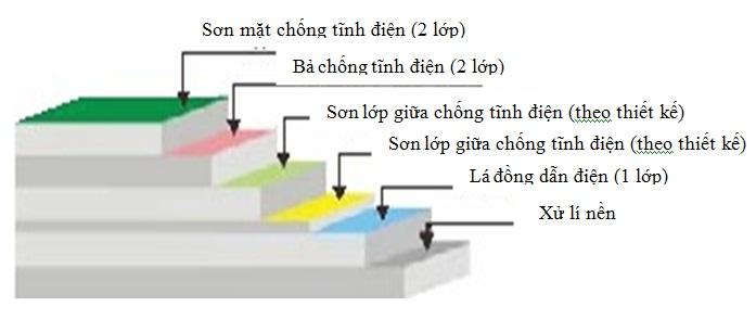 工艺图示1_8